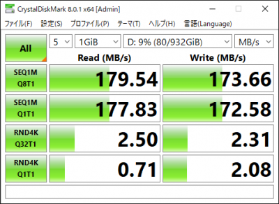 【RAID1】データ保存用のHDDをミラーリングしてみた